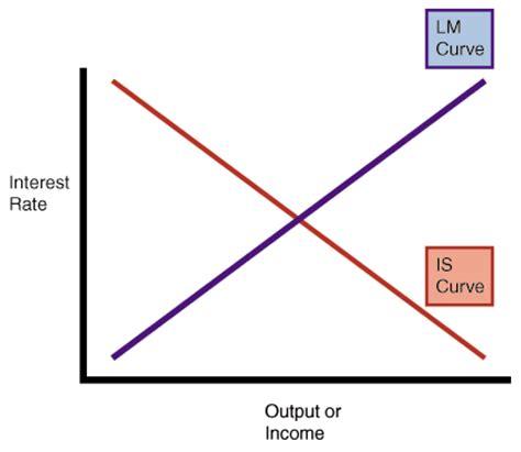 Market Failure Essay - Healthcare Subsidy Market Failure
