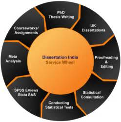 Basic Principles of Dissertation Essay Assistance Shown
